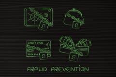 &safe della borsa del portafoglio della carta di credito con la serratura e la catena Fotografie Stock