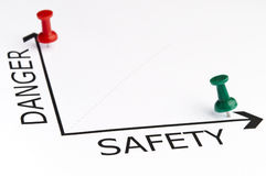 Safety chart with green pin Stock Image