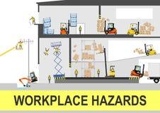 Safety hazards Stock Photo