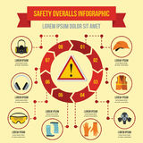 Safety overalls infographic concept, flat style. Safety overalls infographic banner concept. Flat illustration of safety overalls infographic vector poster Stock Images