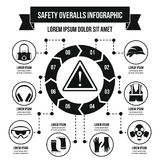Safety overalls infographic concept, simple style. Safety overalls infographic banner concept. Simple illustration of safety overalls infographic vector poster Royalty Free Stock Photos