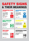 Safety Sign and Their Meaning in Vector Royalty Free Stock Photos