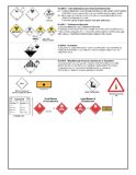 Safety symbols and warning signs. Placard of safety and warning signs for transport of dangerous goods - page 2/2. New Regulations 2010 included Royalty Free Stock Photography