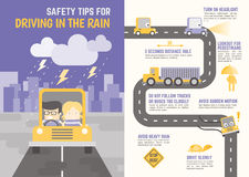 Safety tips for driving in the rain. Infographics cartoon character about safety tips for driving in the rain Stock Photography