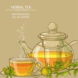 Safflower tea background Royalty Free Stock Image