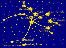 Sagittarius constellation Royalty Free Stock Photos