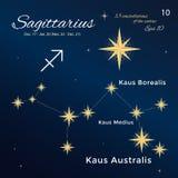 sagittarius Hoog gedetailleerde vectorillustratie 13 constellaties van de dierenriem met titels en eigennamen voor sterren Stock Foto's