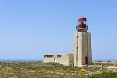 Sagres fortress Lighthouse,  Portugal Royalty Free Stock Photography