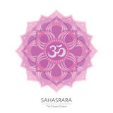 Sahasrara - the crown chakra of human body Royalty Free Stock Image