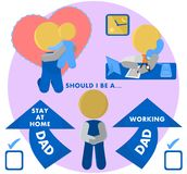 SAHD Stay At Home Dad or Working Dad Illustration. To be a stay-at-home dad (SAHD) or working dad survey illustration Stock Images