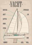 Sailing yacht. Sailboat. Vector drawn flat illustration for yacht club Royalty Free Stock Photos