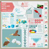 Saint Kitts and Nevis infographics, statistical data, sights. Br Stock Photo