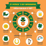 Saint Patrick Day infographic concept, flat style Royalty Free Stock Images