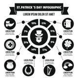 Saint Patrick infographic concept, simple style Stock Image