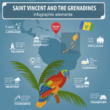 Saint Vincent and the Grenadines infographics, statistical data, Royalty Free Stock Image