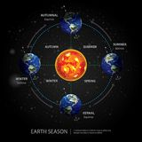 Saison changeante de la terre illustration stock