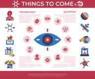Saker för Digital vektorkvant som kommer teknologi royaltyfri illustrationer