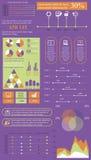 Salade violette informatie Royalty-vrije Stock Foto