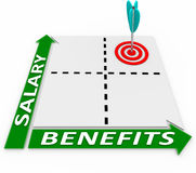 Salary Vs Benefits on a Matrix Chart Higher Lower Compensation C. Salary and Benefits words on a matrix or chart measuring higher or lower compensation levels Stock Images