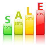 Sale Graph Royalty Free Stock Image