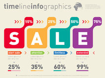Sale infographic time line. Timeline of Social tendencies and sa Stock Photos