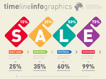 Sale infographic time line. Timeline of Social tendencies and sa Royalty Free Stock Photo