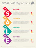 Sale infographic time line. Timeline of tendencies and sales tre Stock Images