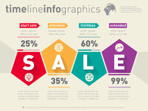 Sale infographic timeline. Time line of shoping tendencies and s Stock Image