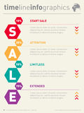 Sale infographic timeline. Time line of Social tendencies and sa Stock Photography