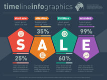 Sale infographic timeline. Time line of Social tendencies and sa Royalty Free Stock Photography
