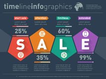 Sale infographic timeline. Time line of Social tendencies and sa Stock Photo