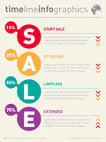 Sale infographic timeline. Time line of Social tendencies and sa Stock Images