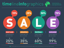 Sale infographic timeline. Time line of Social tendencies and sa Stock Image