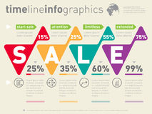 Sale infographic timeline. Time line of Social tendencies  Stock Image