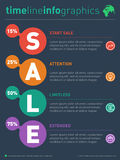 Sale infographic timeline.  Royalty Free Stock Photo