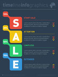 Sale infographic timeline. Time line of tendencies and sales tre Stock Image