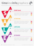 Sale infographic timeline. Vertical Time line of Social tendencies Royalty Free Stock Photos