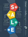 Sale infographic timeline. Web Template for diagram or presentat Royalty Free Stock Images