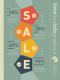 Sale infographic timeline. Web Template for diagram or presentat. Ion. Business concept with four options. Vector infographic of process Royalty Free Stock Photography