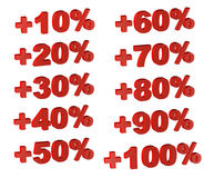 Sale numbers Royalty Free Stock Photos