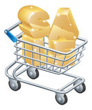 Sale shopping trolley Stock Photography