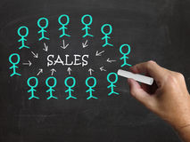 Sales On Blackboard Shows Special Discounts Royalty Free Stock Photo