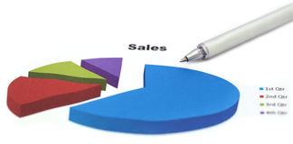 Sales chart with a silver ballpoint Stock Photography
