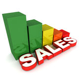 Sales. Concept, falling graph over white stock illustration