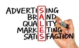 Sales crossword handwritten on whiteboard Stock Photography