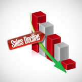 Sales decline business graph illustration Stock Images