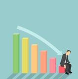 Sales decrease Stock Photography