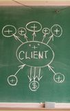 Sales diagram stock image