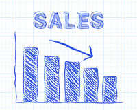 Sales Down Graph Paper Royalty Free Stock Photography