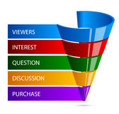 Sales funnel. Glossy sales funnel for marketing